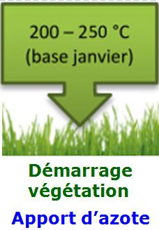Le point agro m t o chambres d 39 agriculture bourgogne - Chambre d agriculture franche comte ...